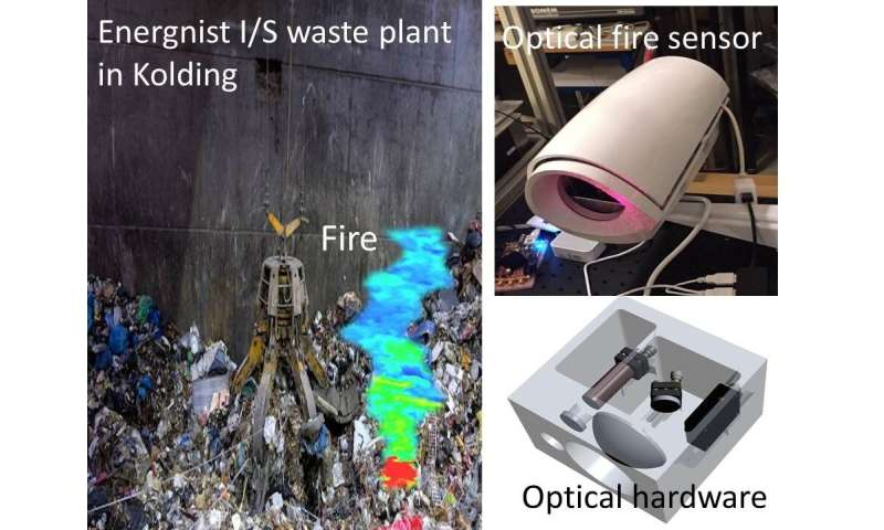 Laser-based system detects fires even in dusty, harsh environments