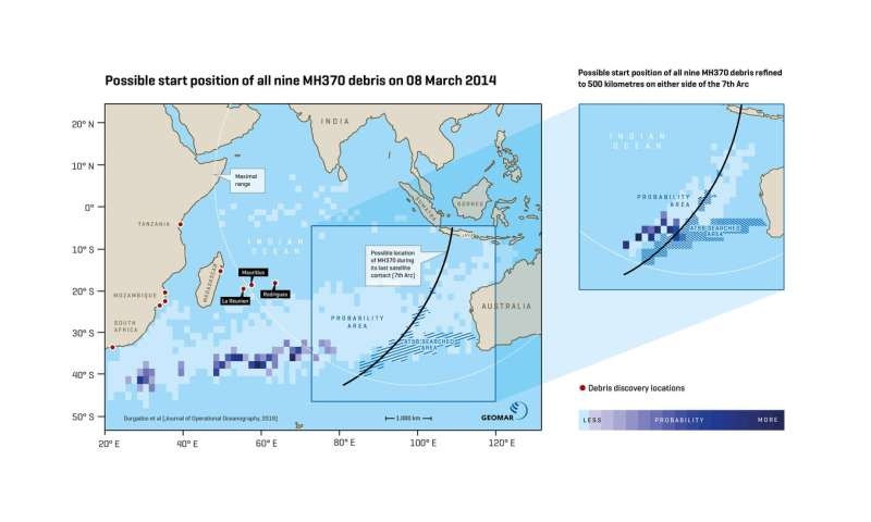 Lessons learnt from the drift analysis of MH370 debris