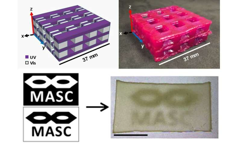 Light provides control for 3-D printing with multiple materials