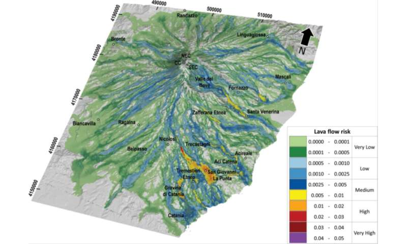 Living at the edge of an active volcano: Risk from lava flows on Mount Etna