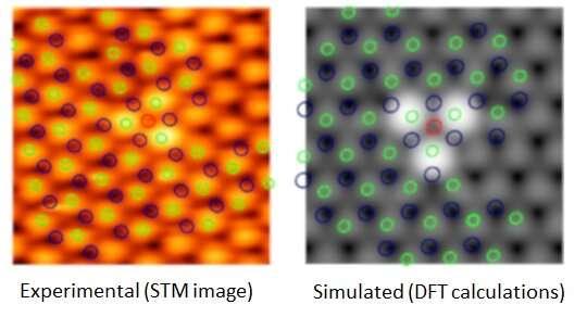 Localised excitons in 2-D materials for integrated quantum optics