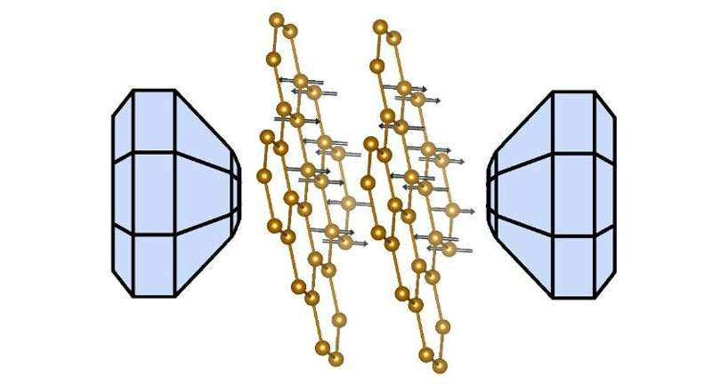 Magnetic graphene switches between insulator and conductor