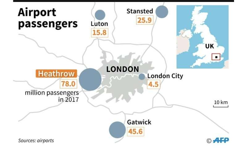 Map of London's five main airports, showing passenger numbers in 2017