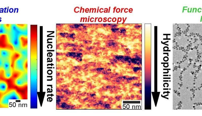Mapping nucleation kinetics with nanometer resolution