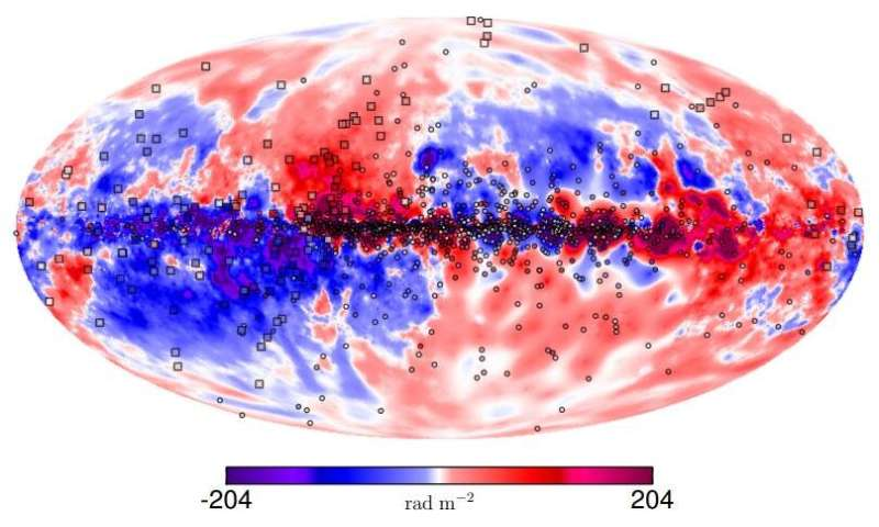 Mapping our galaxy's magnetic field