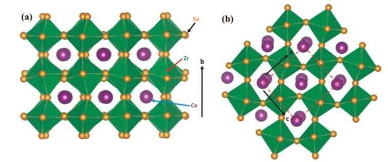 Mapping the energy transport mechanism of chalcogenide perovskite for solar energy use