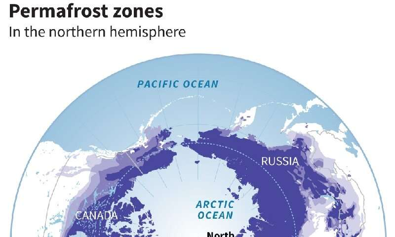 Map showing permafrost zones in the northern hemisphere