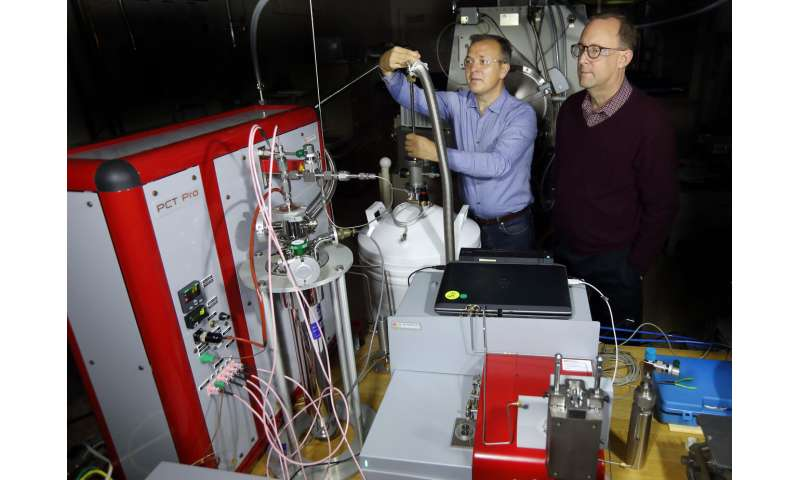 Materials' increased capacity, efficiency could lower the bar for hydrogen technology