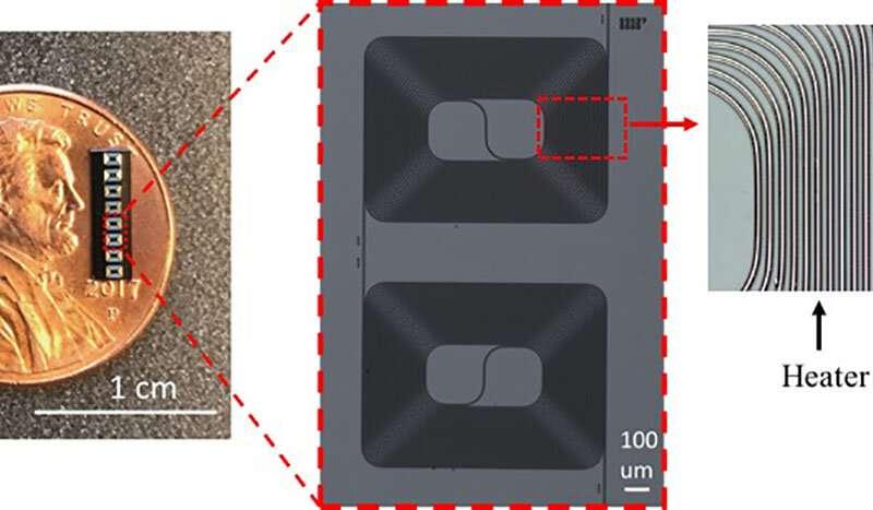 Miniaturizing medical imaging, sensing technology