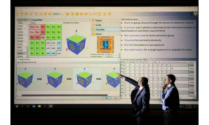 Mirage software automates design of optical metamaterials