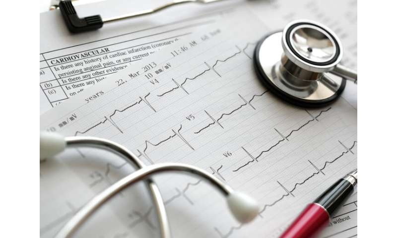 Mobile device to provide instant diagnosis of heart diseases