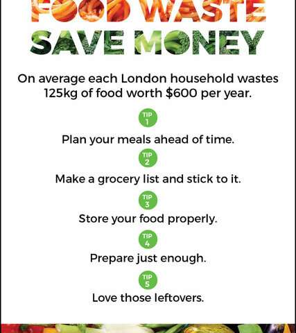 Money motivates in reducing food waste, study finds