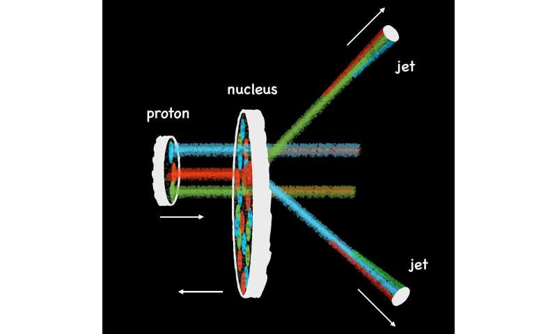More energy means more effects—in proton collisions