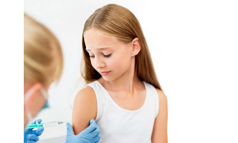 Most HPV-linked cancers due to types targeted by 9vHPV vaccine