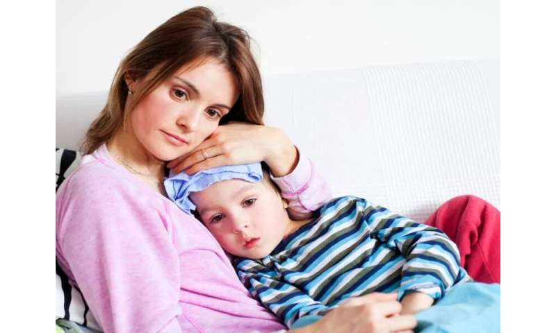 Mothers of children with eczema more likely to have exhaustion