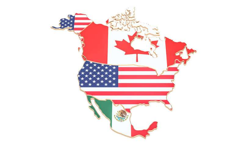 NAFTA's demise puts Canada in the 'penalty box,' study shows
