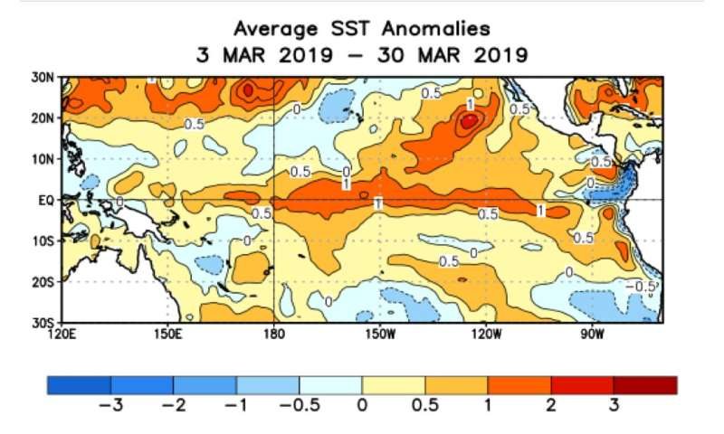 NASA sees El Niño conditions prevail in the Central Pacific Ocean
