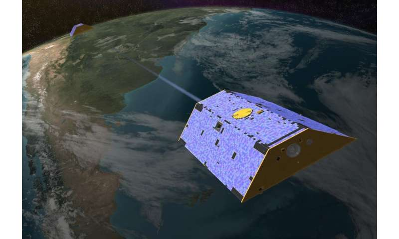 NASA's GRACE: What researchers have learned from water in motion