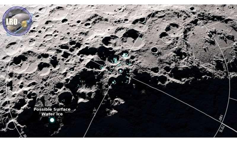 NASA's LRO sheds light on lunar water movement