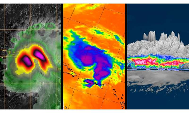 NASA's multiple views of Hurricane Dorian from space