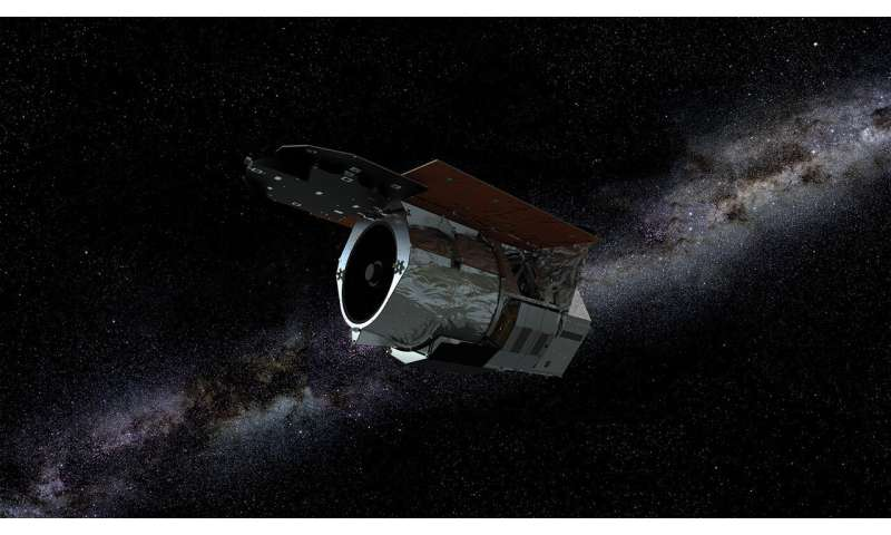 NASA's WFIRST will help uncover the universe's fate