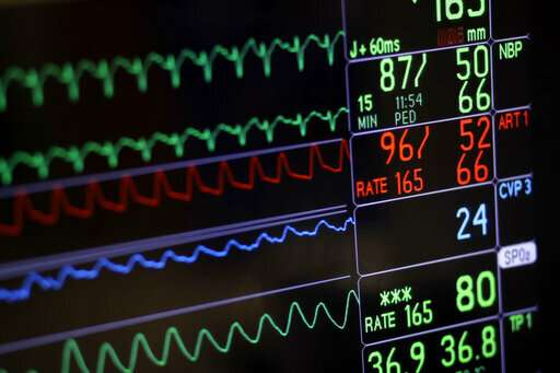 Need hospital care or tests? Some ways to get cost estimates