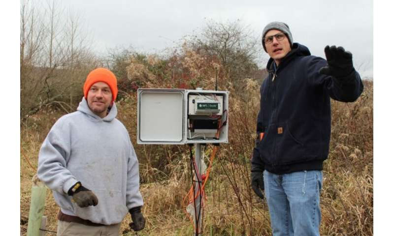 New environmental sensing and monitoring system tested and evaluated