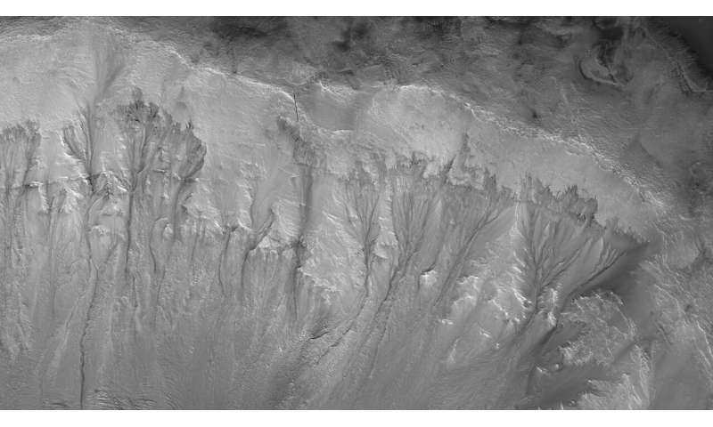 New evidence of deep groundwater on Mars