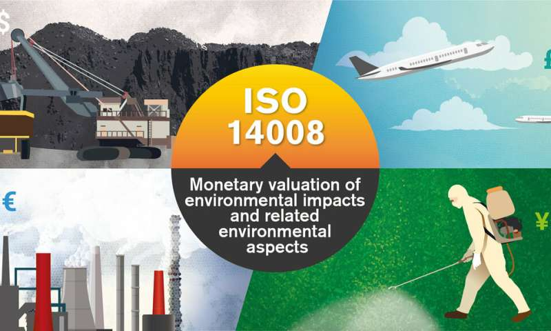 New global standard counts the cost of environmental damage