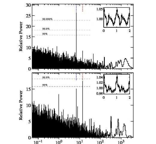 New high-mass gamma-ray binary discovered