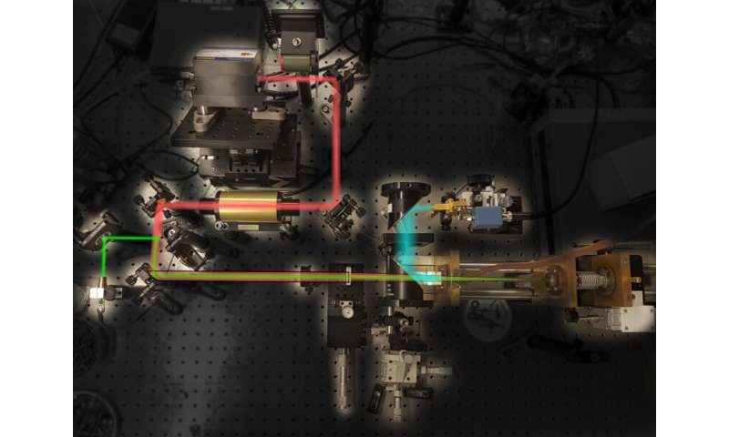 New laser opens up large, underused region of the electromagnetic spectrum