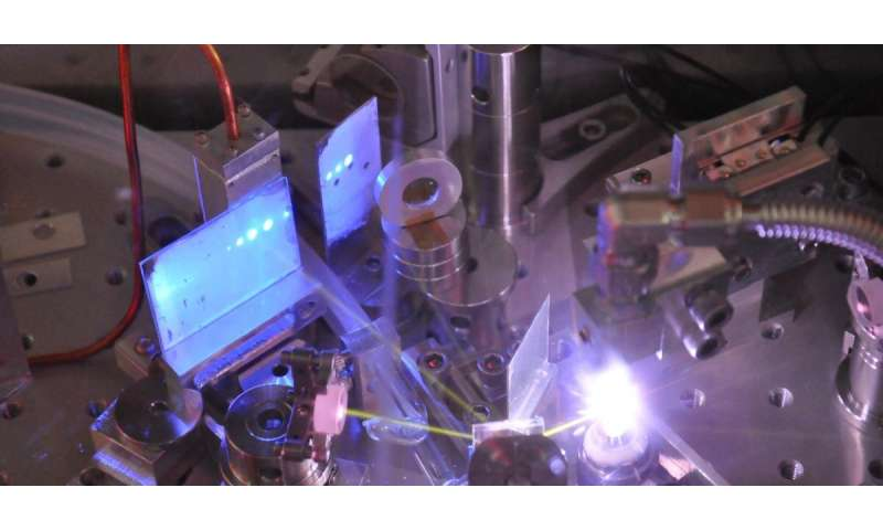 New laser technique images quantum world in a trillionth of a second