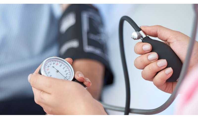New migraine medications could endanger patients with high blood pressure