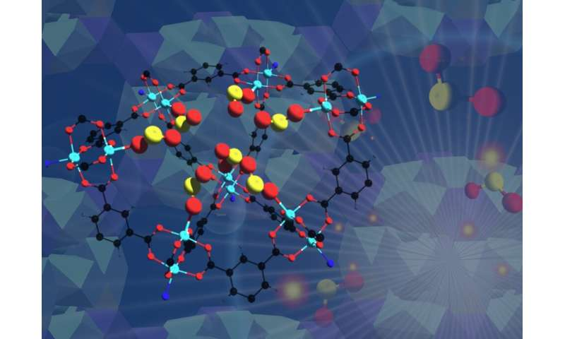 New MOF can take on toxic sulfur dioxide gas