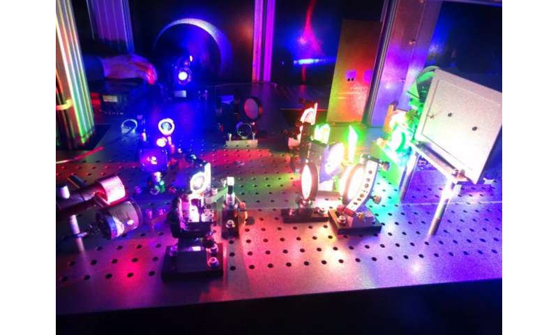 New Printer Creates Extremely Realistic Color Holograms