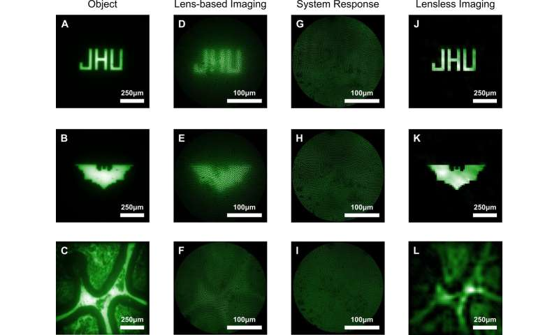 New ultra-miniaturized scope less invasive, produces higher quality images
