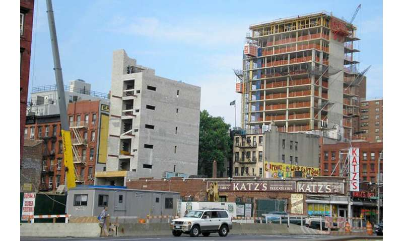 New York City gentrification creating urban 'islands of exclusion,' study finds
