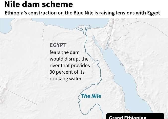 Nile dam scheme
