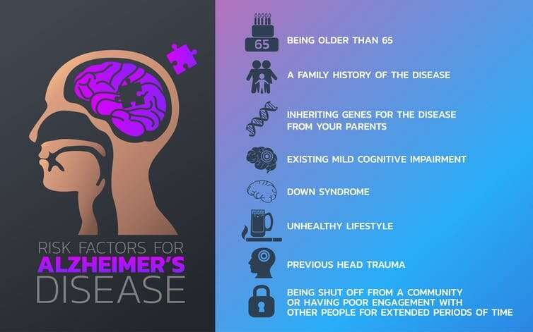 No cure for Alzheimer's disease in my lifetime