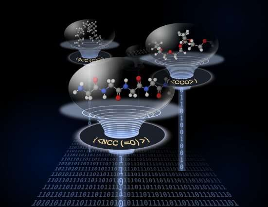 Notation system allows scientists to communicate polymers more easily