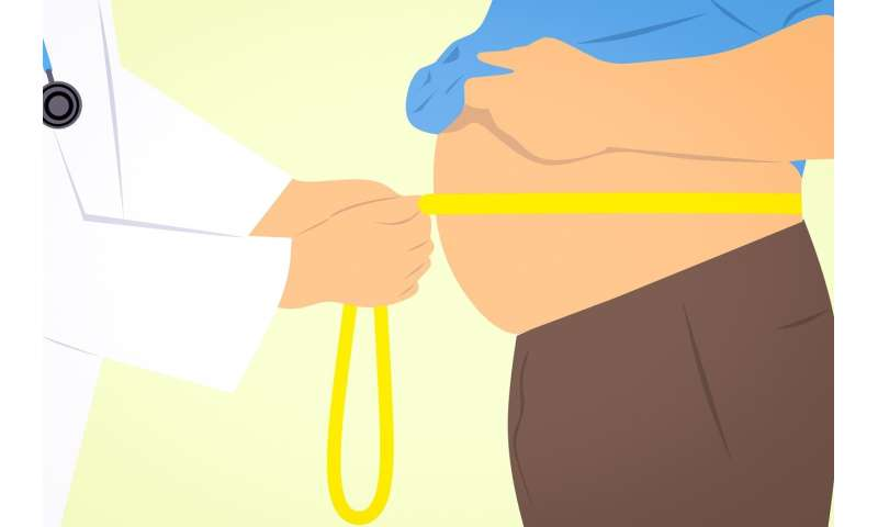 Obesity associated with abnormal bowel habits, not diet