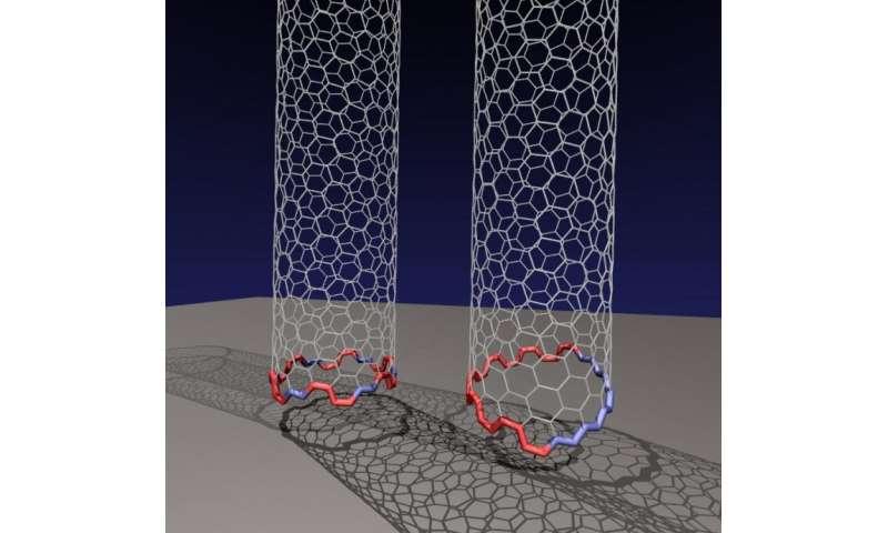 Oddball edge wins nanotube faceoff