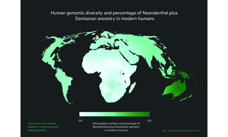 Modern humans: One species, many origins