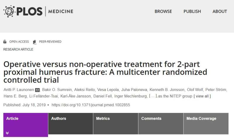 Operative versus non-operative treatment for 2-part proximal humerus fracture