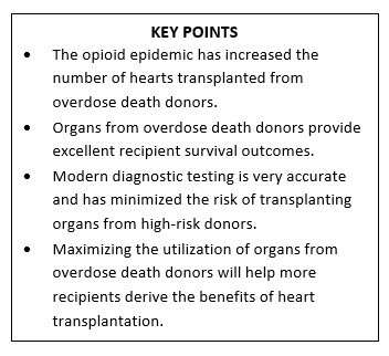 Opioid epidemic increases number of organs available for transplant