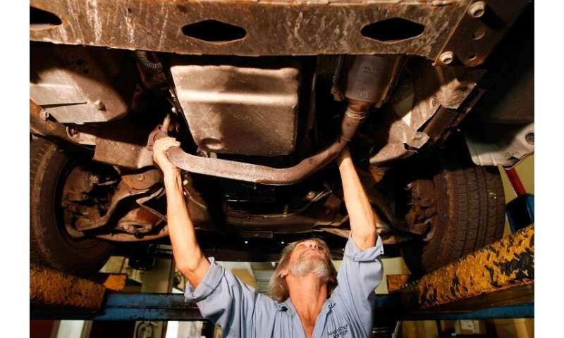Palladium is used to make catalytic converters for petrol engines