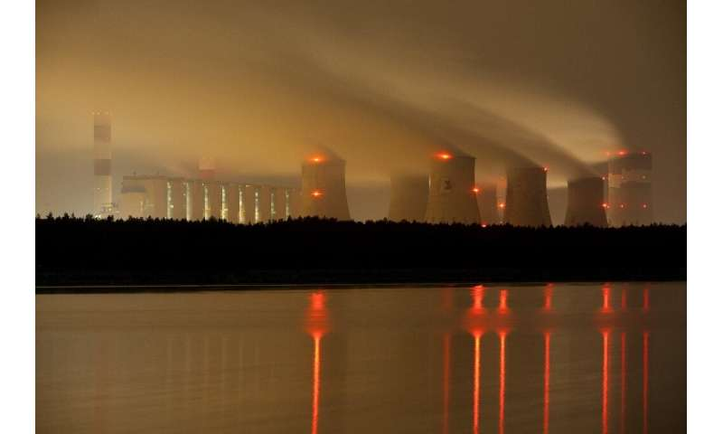 Poland relies on coal for nearly 80 percent of electricity