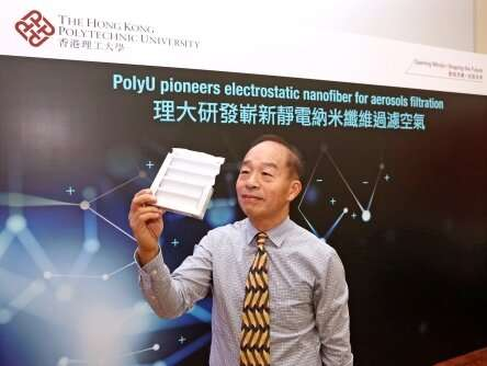 PolyU develops electrostatically charged nanofiber for airborne filtration