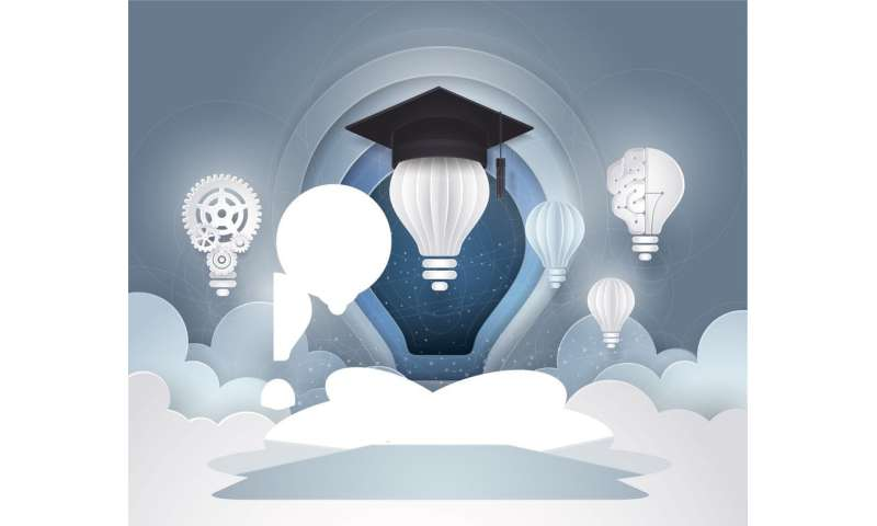 Post-millennial entrepreneurs view higher education as vital to their startups
