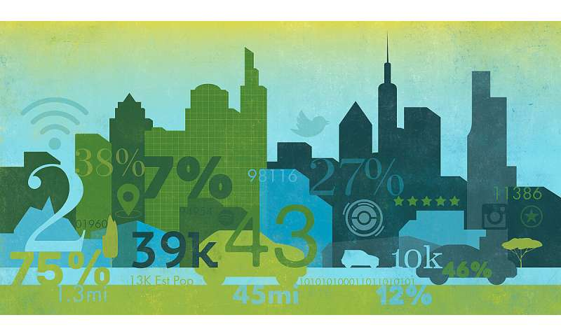 Predicting consumer behavior with big data